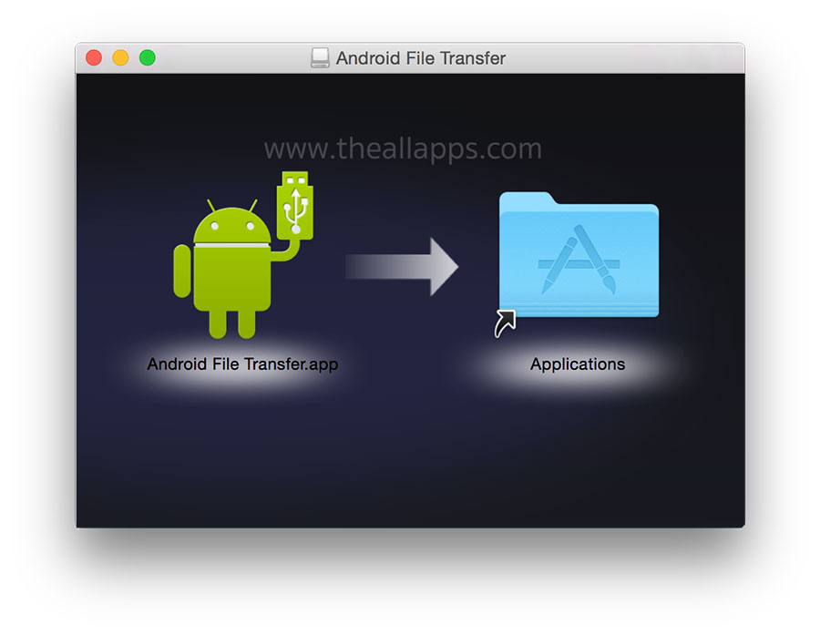 Image Result For How To Transfer Apps From Android To Android