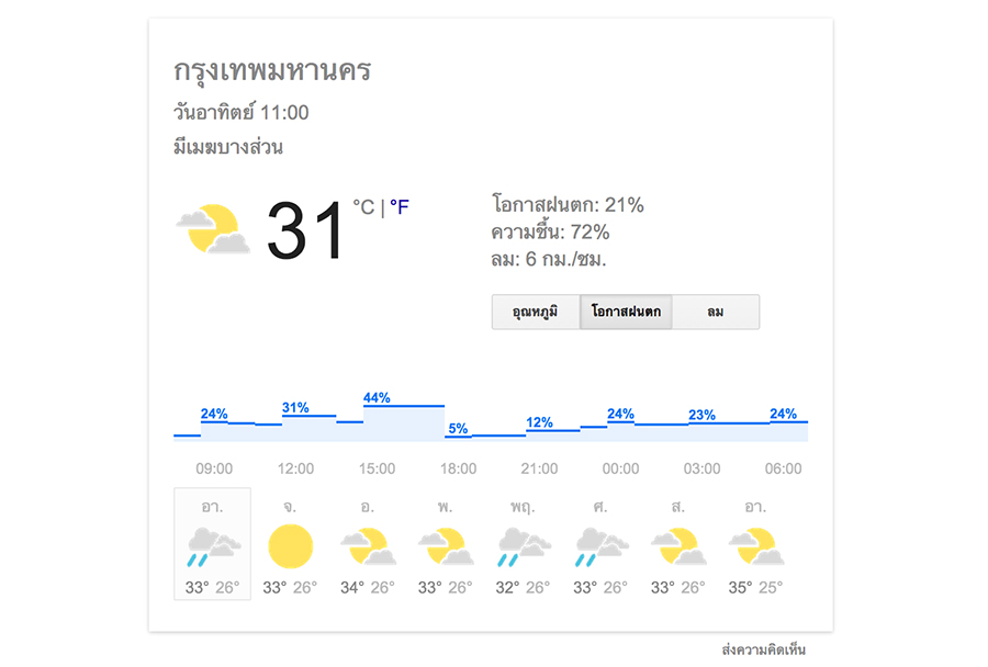 Google-Weather-Bangkok-Rain