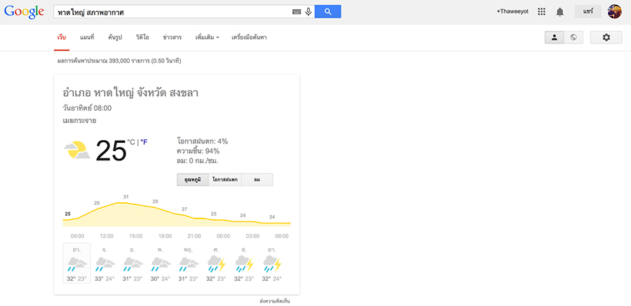 Google-Weather-Hat-Yai
