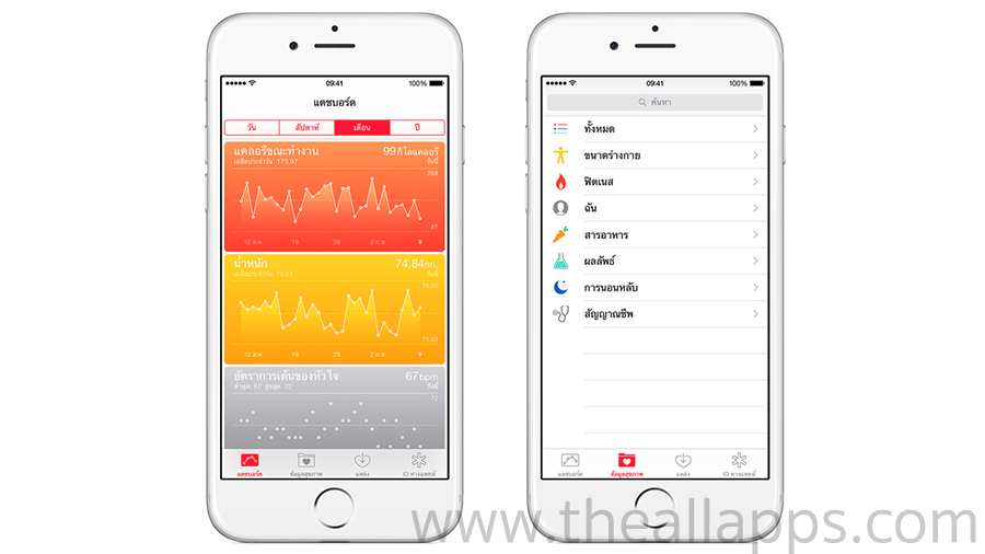 dashboard-and-data Apple Health